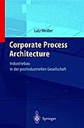 Corporate Process Architecture